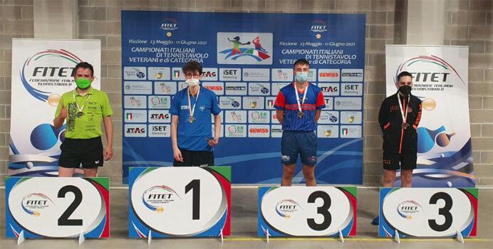 Italiani di Categoria